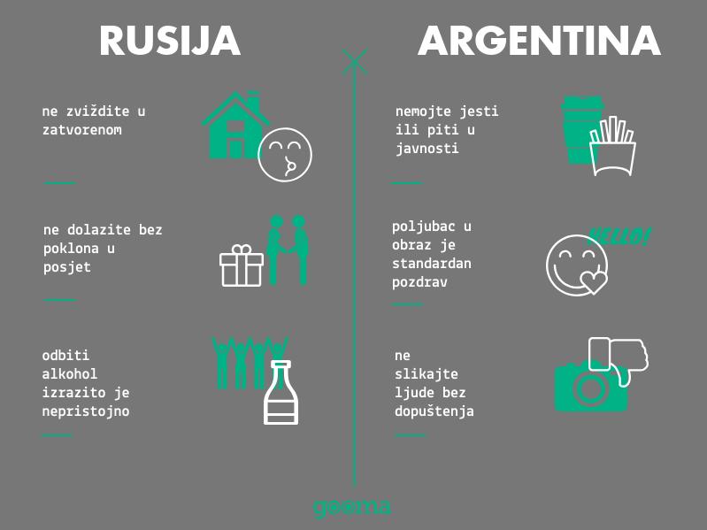 Kako_biti_pristojan_Rusija_Argentina