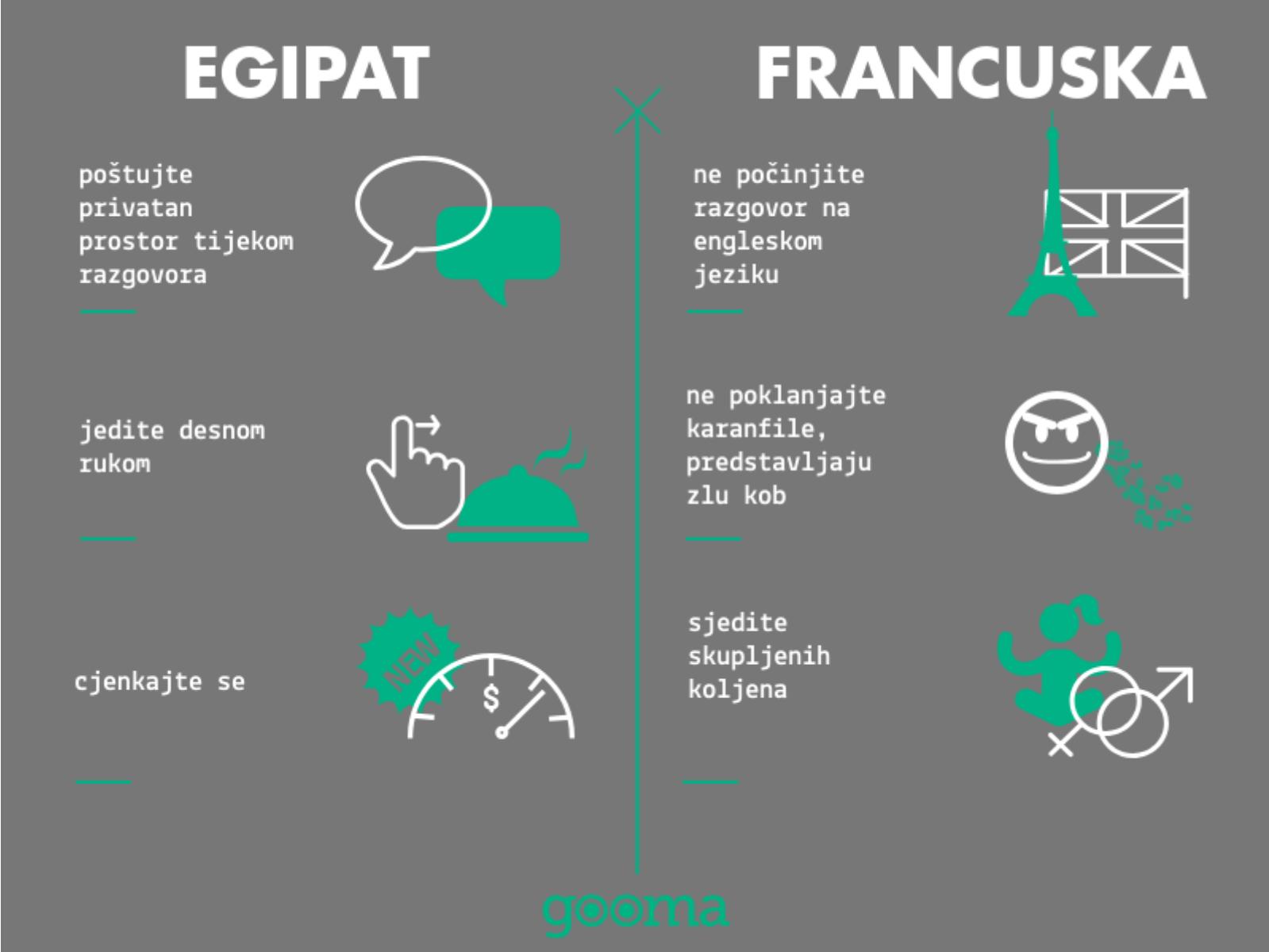 Kako biti pristojan - Egipat i Francuska